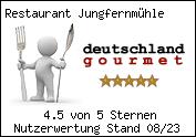 Die besten Restaurants in Deutschland