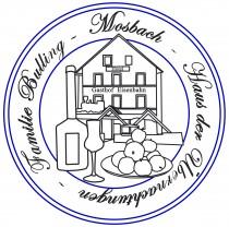 Logo von Restaurant Hotel Gasthof Destille Eisenbahn in Mosbach